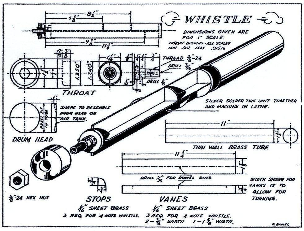 Dick Bagleys Steam Whistle - IBLS