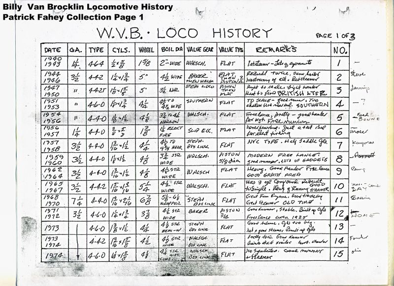 File:Bill Van Brocklin loco History Page 1.jpg