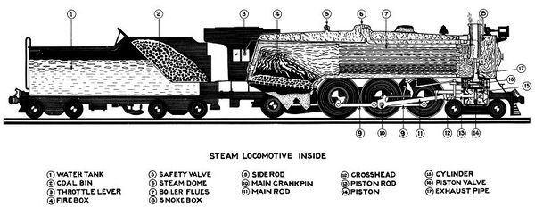 Category Steam Locomotive Parts Ibls