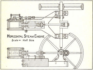 HorizontalSteamEngine MechanicalModels Jan1938 0019.jpg